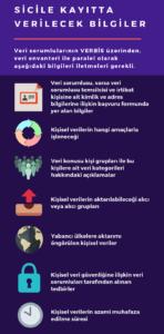Sicile Kayıtta Verilecek Bilgiler